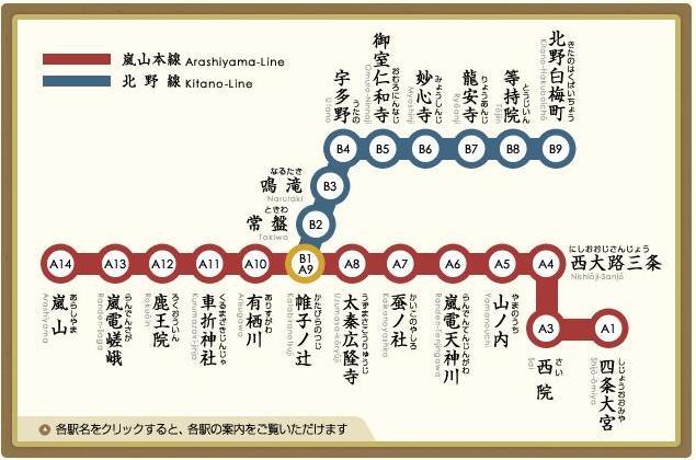 京都 嵐電 路線図